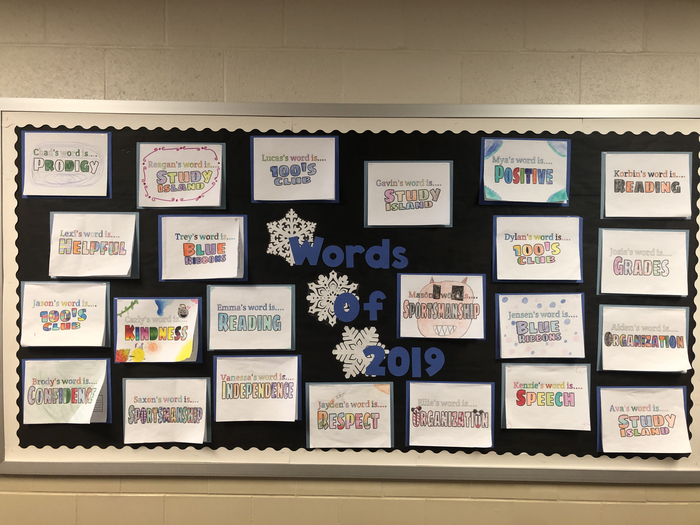 Word Bulletin Board
