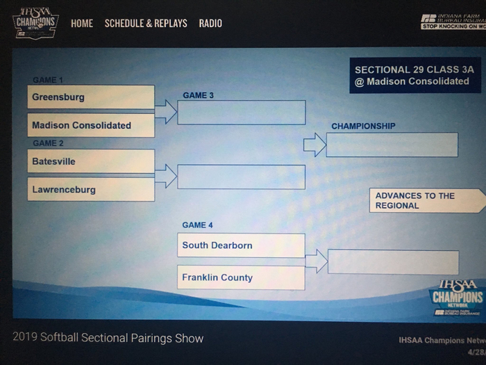 Softball Sectional Bracket