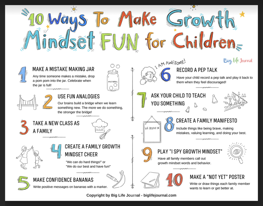 Growth Mindset ideas